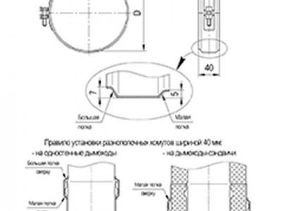 Хомут обжимной (430/0,5 мм) Ф115